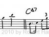 iv-chord-major-and-minor