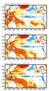 ENSO 2013 SST Forecast Maps